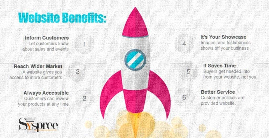 Benefits of having a Website blog by Website Development Company in Mumbai