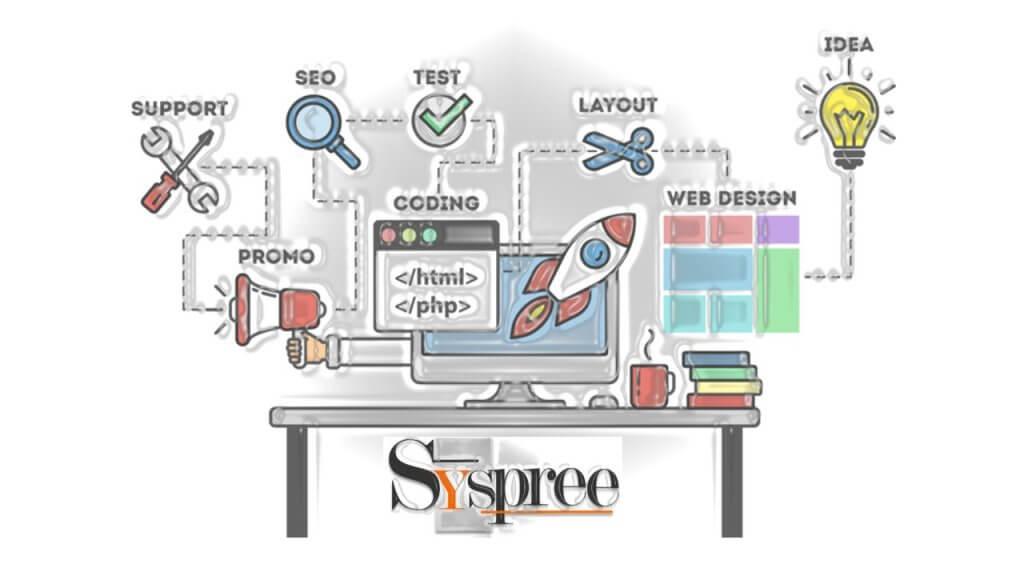 Technically Brilliant Web Development Company in Mumbai