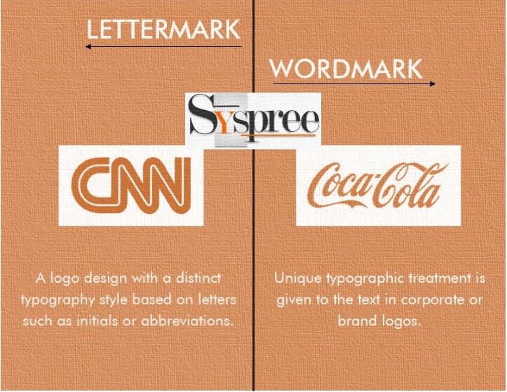 Letter Mark vs. Word Mark by Logo Design Company in Mumbai