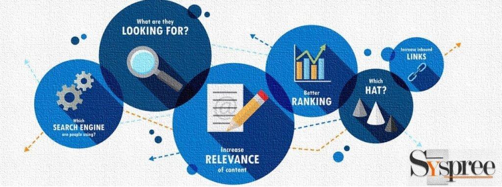 Implementation by Digital Marketing Agency in Mumbai
