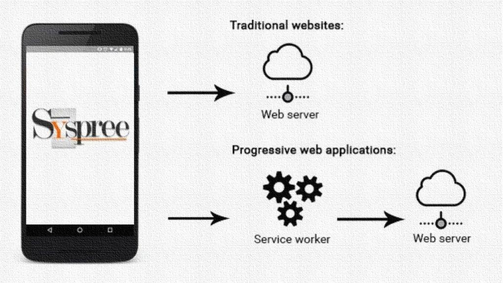 PWA by Web Design Company in Mumbai