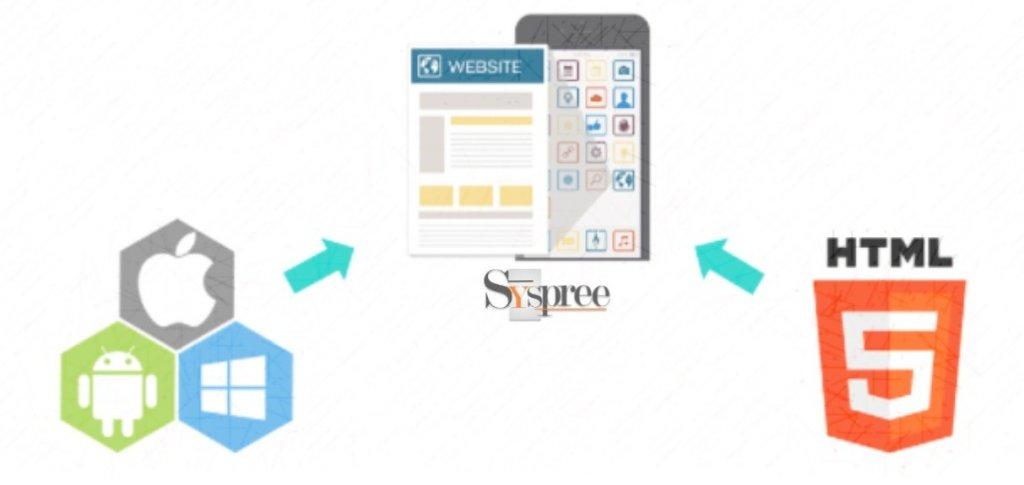 Progressive Web Application blog by Web Design Company in Mumbai