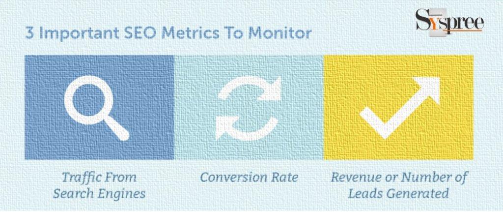3 Important Metrics by Digital Marketing Company in Mumbai