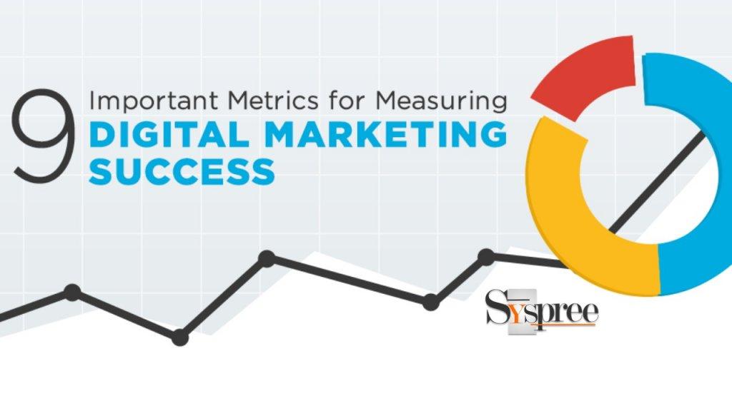 9 Metrics in Digital Marketing by Digital Marketing Company in Mumbai