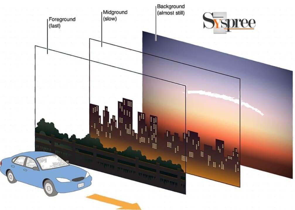 Parallax Effect by Web Development Company in Mumbai
