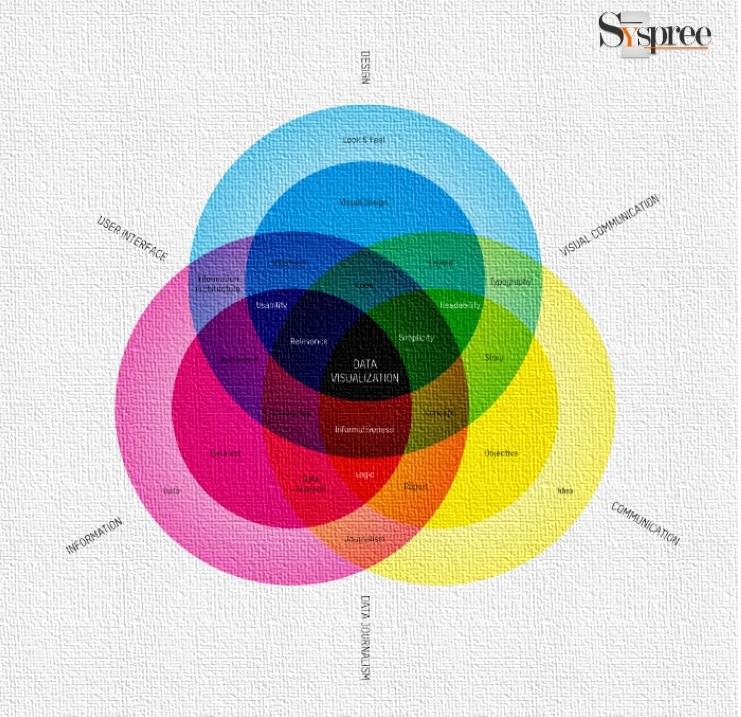 Data Visualization by Web Design Company in Mumbai