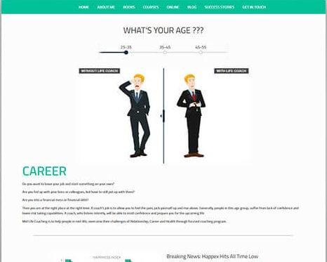 Wordpress website development company in Mumbai. SySpree is also the best designing company in Mumbai
