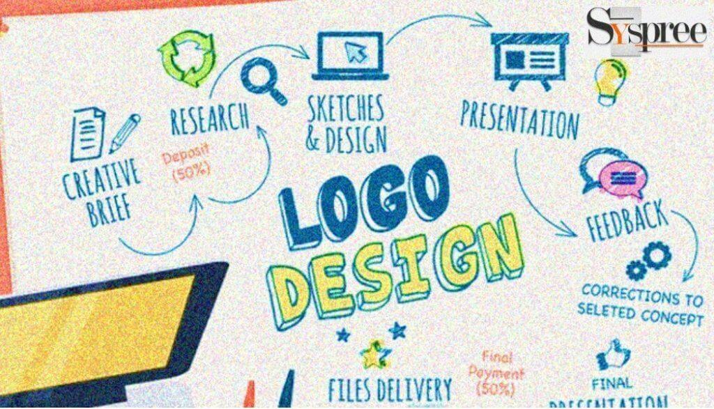 Logo The Face of your Organization blog by Logo Designers in Mumbai