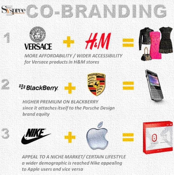 Co-branding Examples by Digital Agency in Mumbai