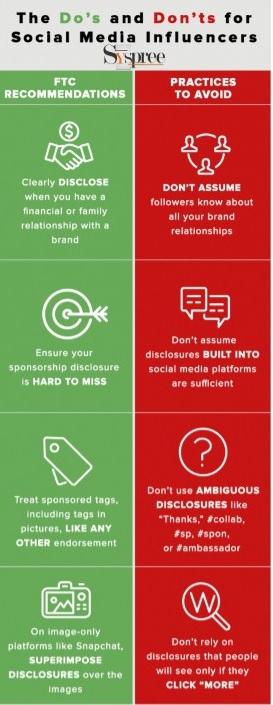 Do's and Don'ts of Social Media Influencer Marketing by Digital Marketing Agency in Mumbai