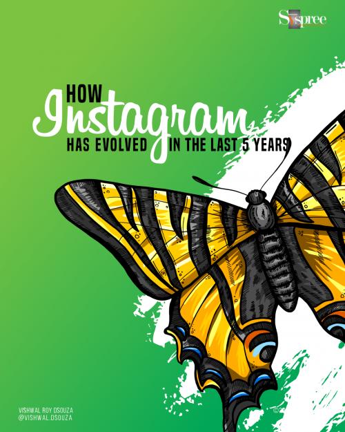 Evolution of Instagram in 5 years Digital Marketing guide