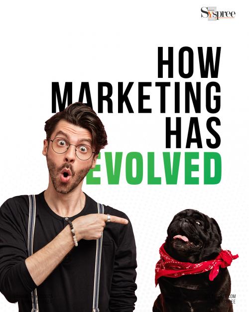 Evolution of Marketing - Digital Markting guide by SySpree