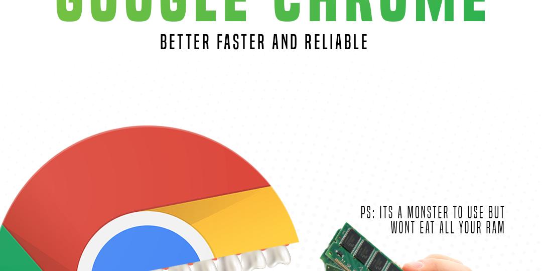 Opera GX vs Google Chrome Digital Guide by SySpree