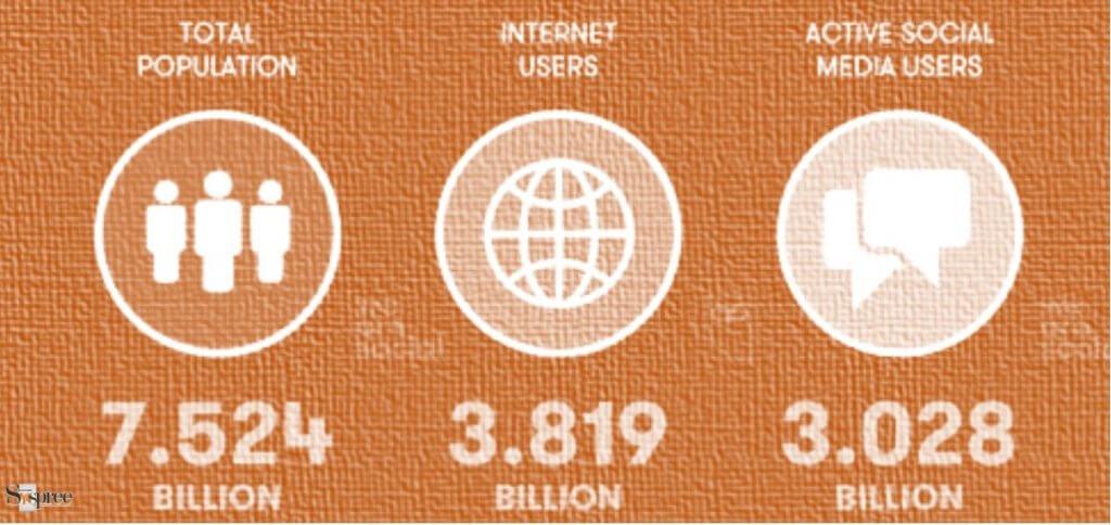 Social Media Growth by SMM Company in Mumbai