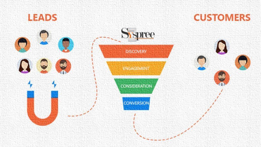 Turn Leads to Customers by Digital Marketing Company in Mumbai