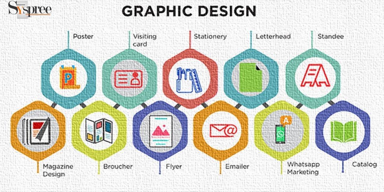 Graphics Design 2 - Top 50 Graphic Designing Companies in Mumbai Blog by Graphic Designing Company in Mumbai