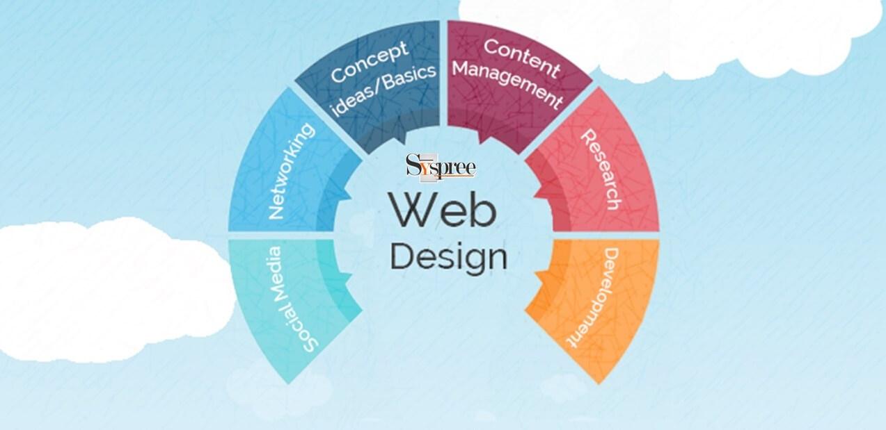 Top 50 Web Designing Companies in Singapore Blog
