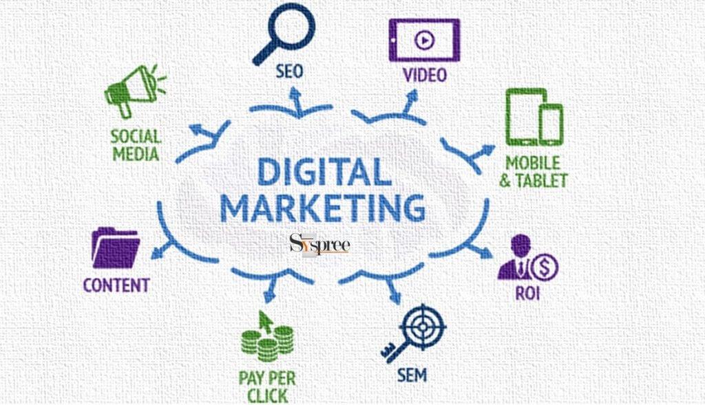 Digital Marketing Process - Top 75 Digital Marketing Agencies in Mumbai Blog
